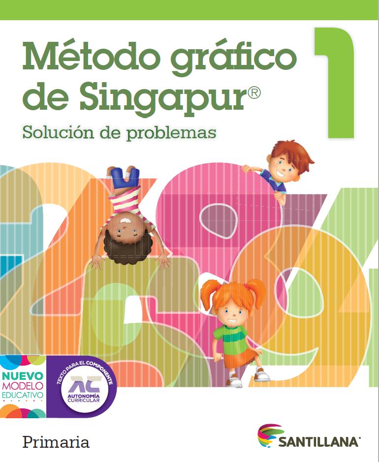 Método Grafico Singapur 1 LA